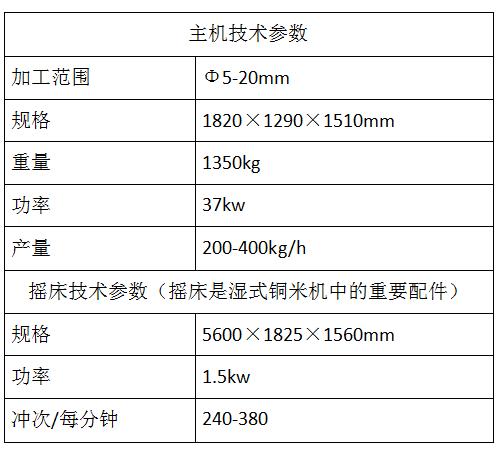 水式铜米机技术参数